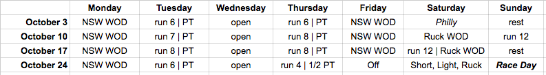 marathon-training-plan